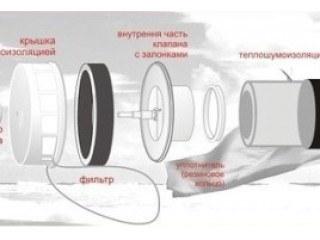 Акция. КИВ -125 по супер цене 1000руб
